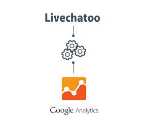 Linking to Google Analytics